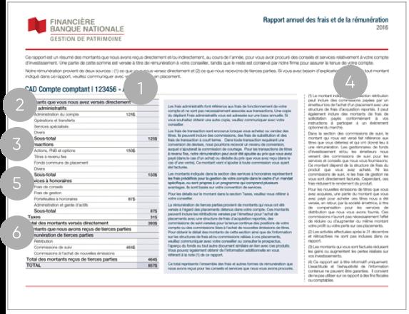 Exemple d'un rapport annuel des frais et de la rémunération